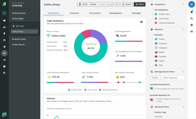 Base analytique Sprout Social
