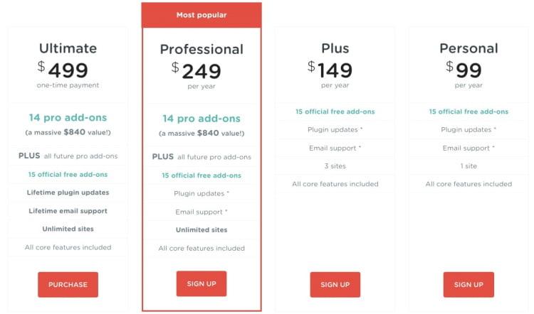 Tarifs et prix d'AffiliateWP