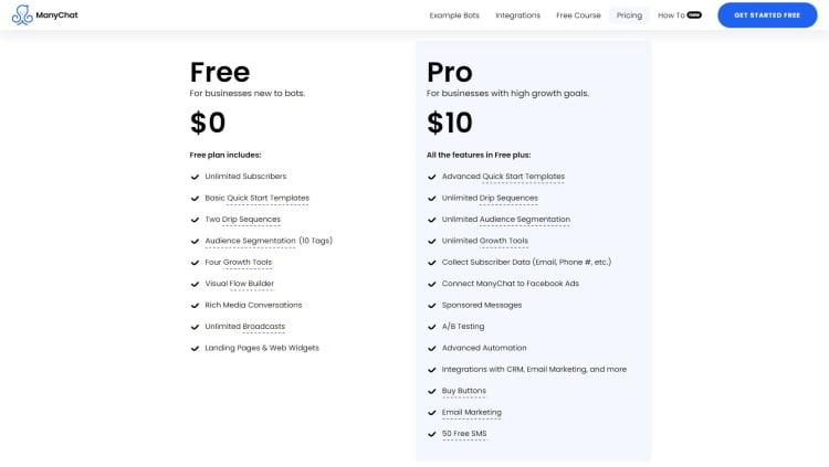 Tarifs et prix de ManyChat