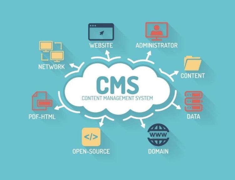 Définition CMS
